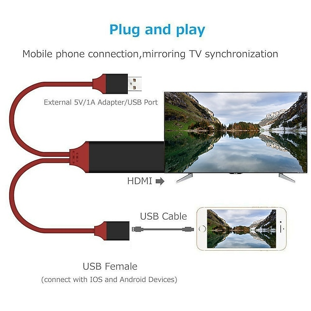 HDMI / Lightning Adapter 1.0m(3Ft) All-In-1 / 1 to 2 / Gold Plated TPE Cable For iPhone