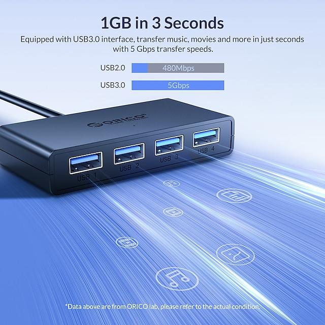 ORICO USB 3.0 a USB 3.0 Hub USB 4 Porti Per Windows, PC, laptop